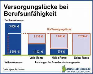 Urlaubsanspruch 450 Euro Job Berechnen : erwerbsminderungsrente ihre anspr che bei einer auszeit ~ Themetempest.com Abrechnung