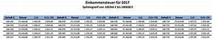 Einkommensteuer 2017 Berechnen : splittingtabelle 2018 kostenloser download pdf ehegattensplitting rechner ~ Themetempest.com Abrechnung
