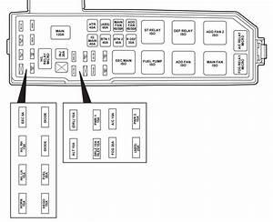 In 2002 Ford F 150 Inside Fuse Box Diagram 3670 Cnarmenio Es