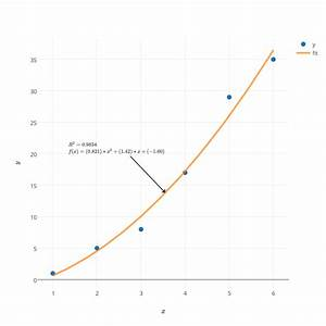 Graphing Calculator Quadratic Regression  ppt 5 8 powerpoint