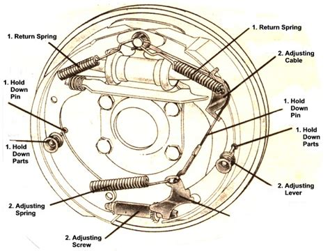 brakes pulsating page 2 vintage mustang forums