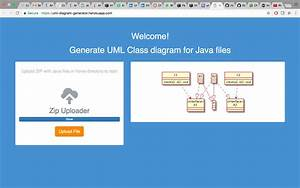 Java Tools To Generate Uml Class And Sequence Diagrams