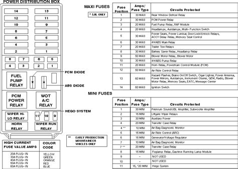 96 Ford Explorer Fuse Panel Diagram by I A 96 Explorer With Eatc My Rear Blower Works But