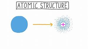 Lesson  Atomic Structure