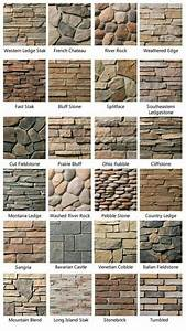 tipos de piedra laja y ladrillo fachada pinterest With what kind of paint to use on kitchen cabinets for custom car window stickers