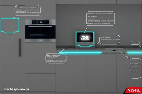 Kitchen System by Vestel Assist Project Introduces You To Smart Kitchen