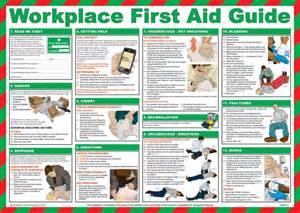 Workplace First Aid Guide Printable
