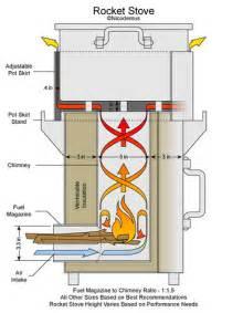 Gas Fireplace Propane Tank