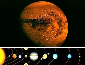 Gary Cox, Science Fiction/Fact Blog: July 2012
