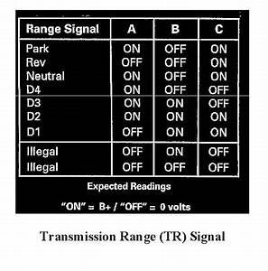 4l80e Shift Harness And Tp Defintions  0e