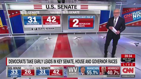 How CNN, Fox News and MSNBC Covered the Midterm Elections ...