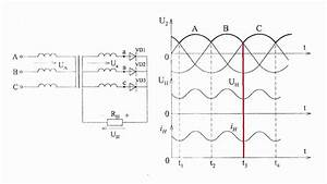 How Do Three-phase Rectifiers Work