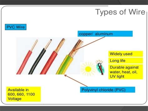 Electrical Wire Insulation Types