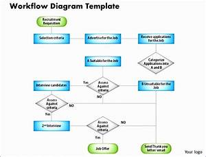8 Excel Decision Tree Template - Excel Templates