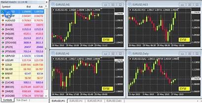 Simulator Forex Trading Market Software Chart Stocks