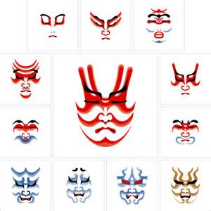 Character Pumpkin Carving Patterns by Kumadori The Three Colors To Know To Better Enjoy Kabuki