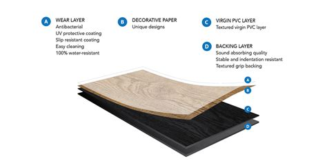 laminate flooring installation cost how does lvt compare with laminate fit my floor