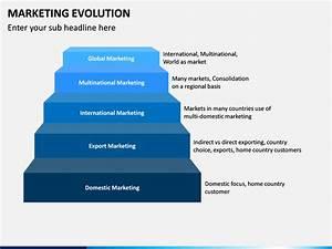 marketing evolution powerpoint template sketchbubble