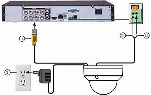 Pelco Cctv Wiring Diagram