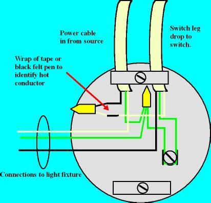 dazon atv wiring diagram atv repair diagram elsavadorla