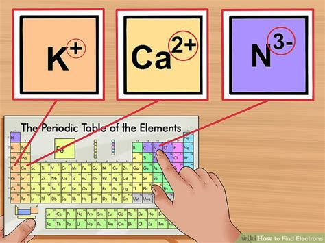 How Do You Find The Protons Of An Element by How To Find Electrons 6 Steps With Pictures Wikihow