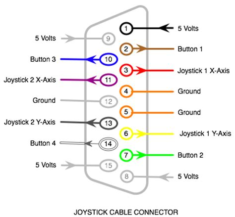 How Can Connect Arcad Joystick Maxfighter Arduino