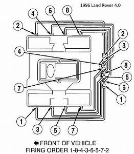 spark plug wires diagram wiring diagram and schematic With wiring diagram pdf 1997 land rover discovery wiring diagram land rover
