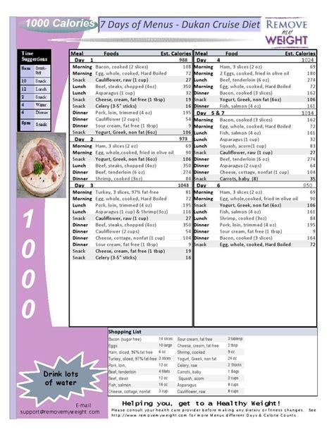 calorie  day dukan diet shopping list