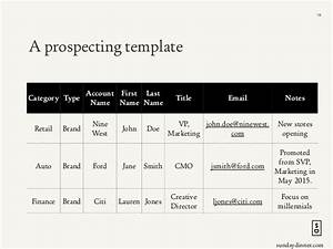 agency business development how to prospect pitch to win With agency pitch template
