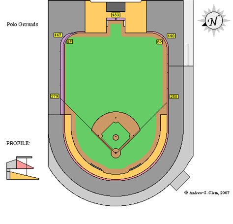 Baseball Diamond Diagram - Cliparts.co