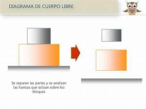 Diagramas De Cuerpo Libre  Equilibrio