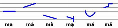 Vietnamese Vietnam Language Tones Mind Boggling Secrets