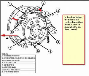 I Replace The Rear Brake Shoes  On My 2001 Ram 1500 With New Ones And Now I Cannot Get The Drums