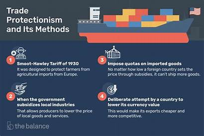 Trade Protectionism Cons Pros Balance Wrong Definition