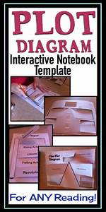 Plot Diagram  Notebooks And Interactive Notebooks On Pinterest