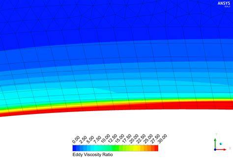 Computational Fluid Dynamics (CFD) Blog - LEAP Australia ...