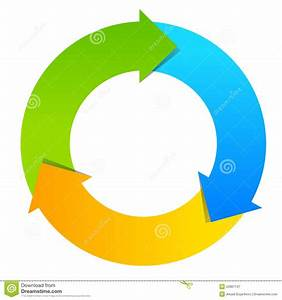 Three Part Cycle Diagram Stock Vector