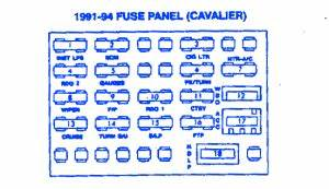 Chevrolet Cavalier Sunbird 1991 Fuse Box  Block Circuit