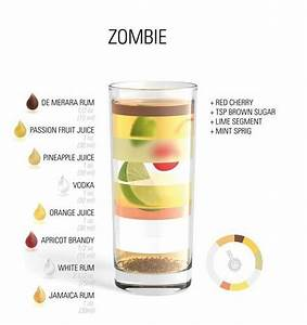 17 Best ideas about Zombie Drink on Pinterest