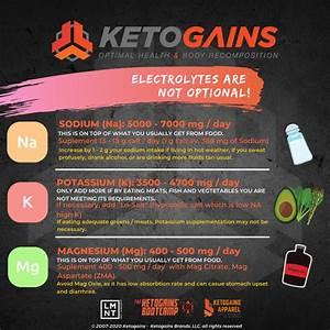 On Keto Flu And Electrolyte Imbalances