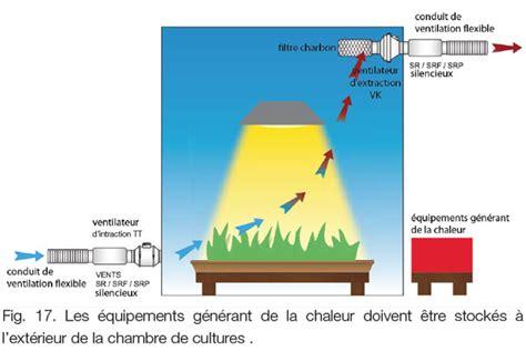 ventilateur chambre de culture les conseils air culture indoor