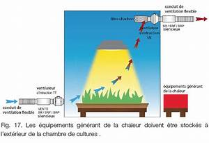 Les conseils Air Culture Indoor