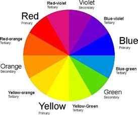 ideas for decorating a small bathroom use the color wheel to choose the bedroom colors