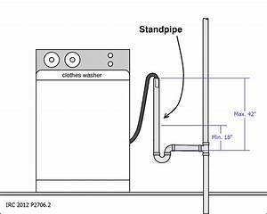 Plumbing - Minimum Drop On Washer Drain