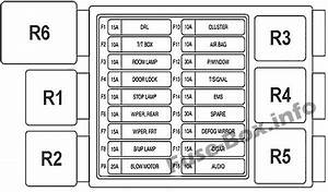 Instrument Panel Fuse Box Diagram  Chevrolet Spark  2005