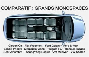 Meilleur Monospace 7 Places : comparatif quel est le meilleur grand monospace 12 mod les sur le gril ~ Gottalentnigeria.com Avis de Voitures