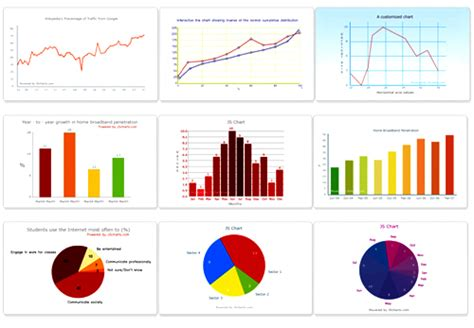 graph maker  creating beautiful infographics