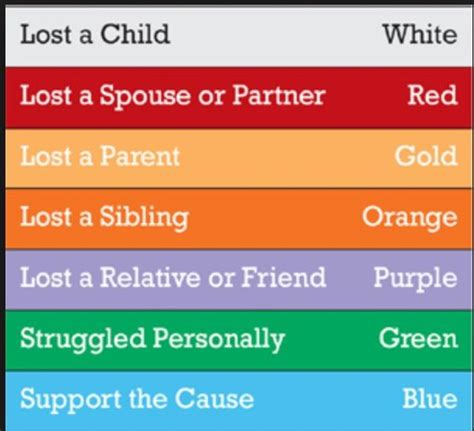 prevention color prevention colors images