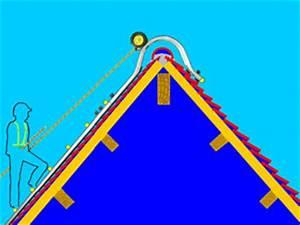 Echelle De Toit : echafaudages com fr page d 39 accueil des vraies chelles et ~ Edinachiropracticcenter.com Idées de Décoration