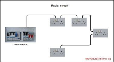 Laundry Room House Wiring Circuit by Radial Circuit Diy Home Electrical Wiring